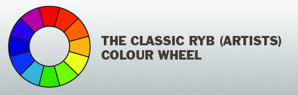 The Classic RYB (Artists) Colour Wheel